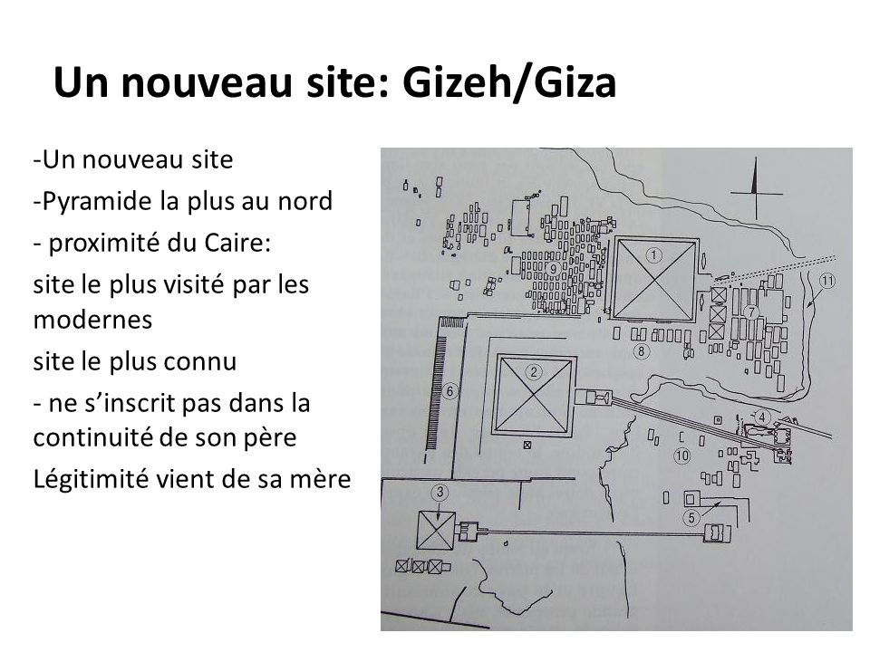 Un nouveau site: Gizeh/Giza -Un nouveau site -Pyramide la plus au nord - proximité du Caire: site le plus visité par les modernes site le plus connu -