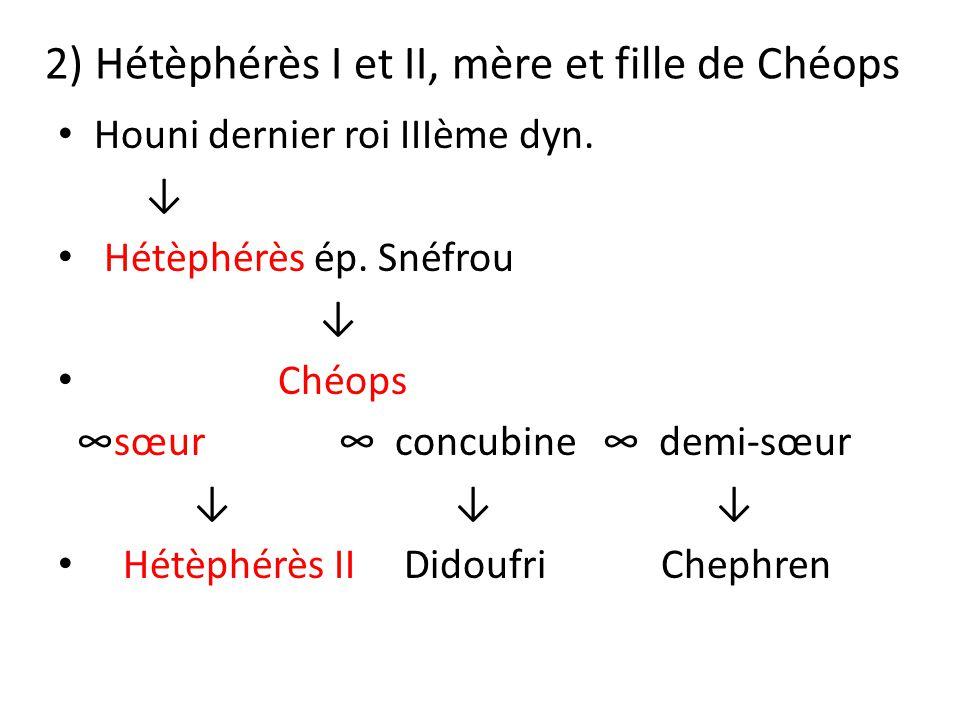 2) Hétèphérès I et II, mère et fille de Chéops Houni dernier roi IIIème dyn. ↓ Hétèphérès ép. Snéfrou ↓ Chéops ∞sœur ∞ concubine ∞ demi-sœur ↓ ↓ ↓ Hét