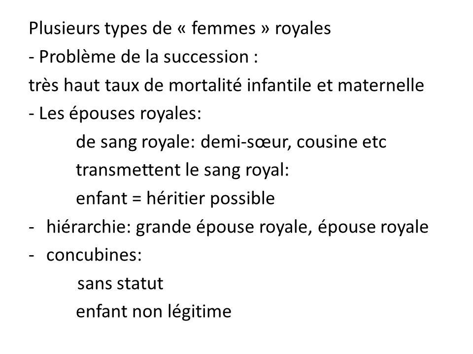 Plusieurs types de « femmes » royales - Problème de la succession : très haut taux de mortalité infantile et maternelle - Les épouses royales: de sang