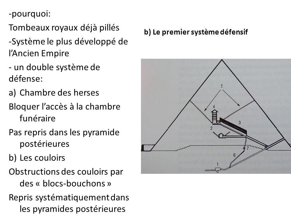 b) Le premier système défensif -pourquoi: Tombeaux royaux déjà pillés -Système le plus développé de l'Ancien Empire - un double système de défense: a)