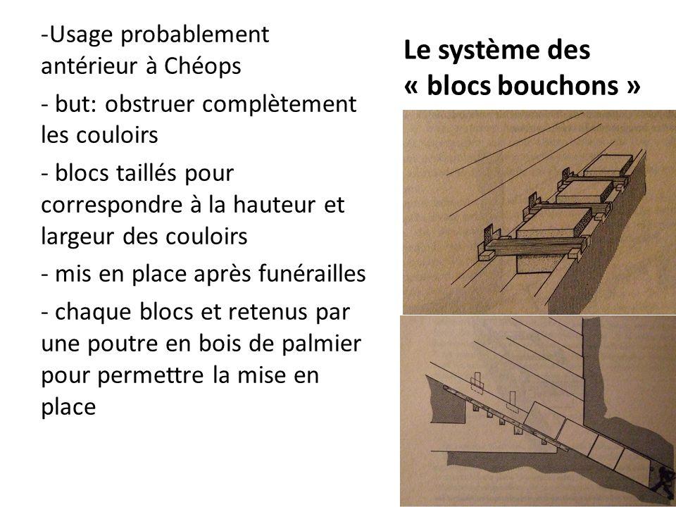 Le système des « blocs bouchons » -Usage probablement antérieur à Chéops - but: obstruer complètement les couloirs - blocs taillés pour correspondre à