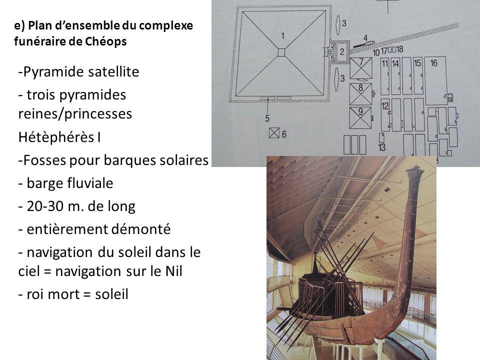 e) Plan d'ensemble du complexe funéraire de Chéops -Pyramide satellite - trois pyramides reines/princesses Hétèphérès I -Fosses pour barques solaires