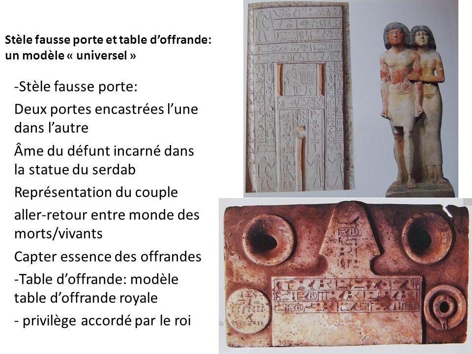 Stèle fausse porte et table d'offrande: un modèle « universel » -Stèle fausse porte: Deux portes encastrées l'une dans l'autre Âme du défunt incarné d