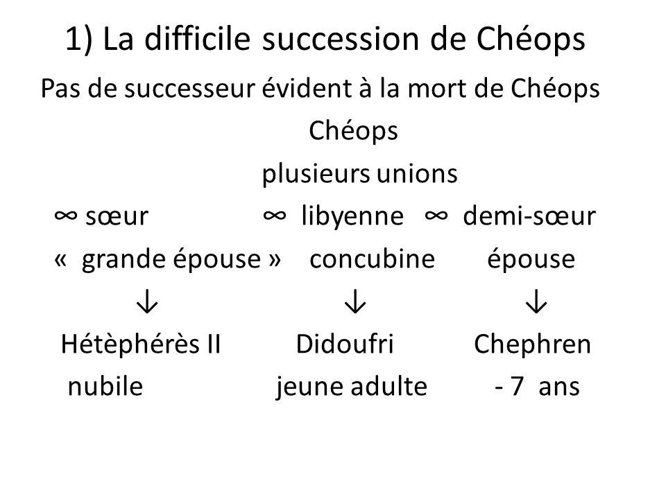1) La difficile succession de Chéops Pas de successeur évident à la mort de Chéops Chéops plusieurs unions ∞ sœur ∞ libyenne ∞ demi-sœur « grande épou