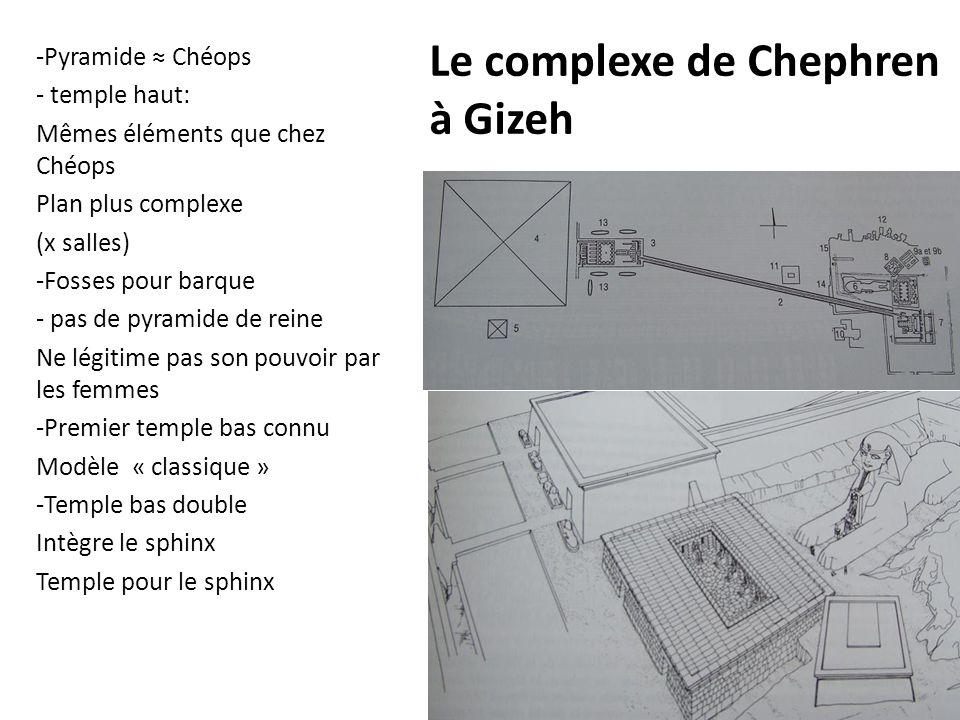 Le complexe de Chephren à Gizeh -Pyramide ≈ Chéops - temple haut: Mêmes éléments que chez Chéops Plan plus complexe (x salles) -Fosses pour barque - p