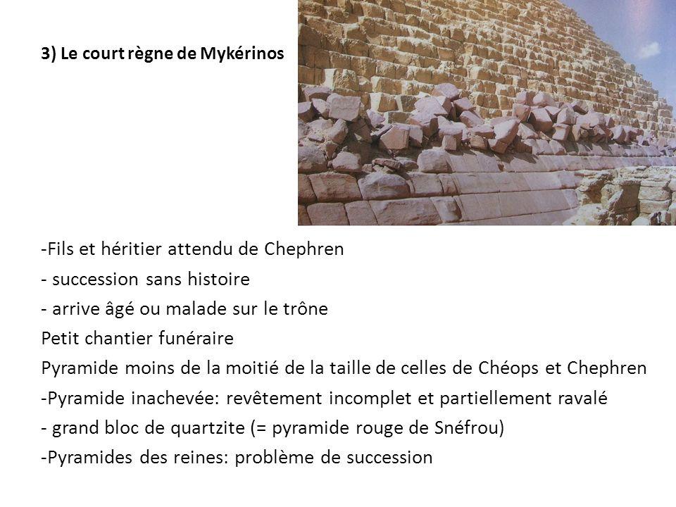3) Le court règne de Mykérinos -Fils et héritier attendu de Chephren - succession sans histoire - arrive âgé ou malade sur le trône Petit chantier fun