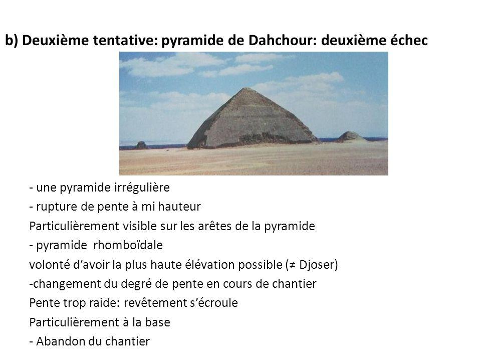 b) Deuxième tentative: pyramide de Dahchour: deuxième échec - une pyramide irrégulière - rupture de pente à mi hauteur Particulièrement visible sur le