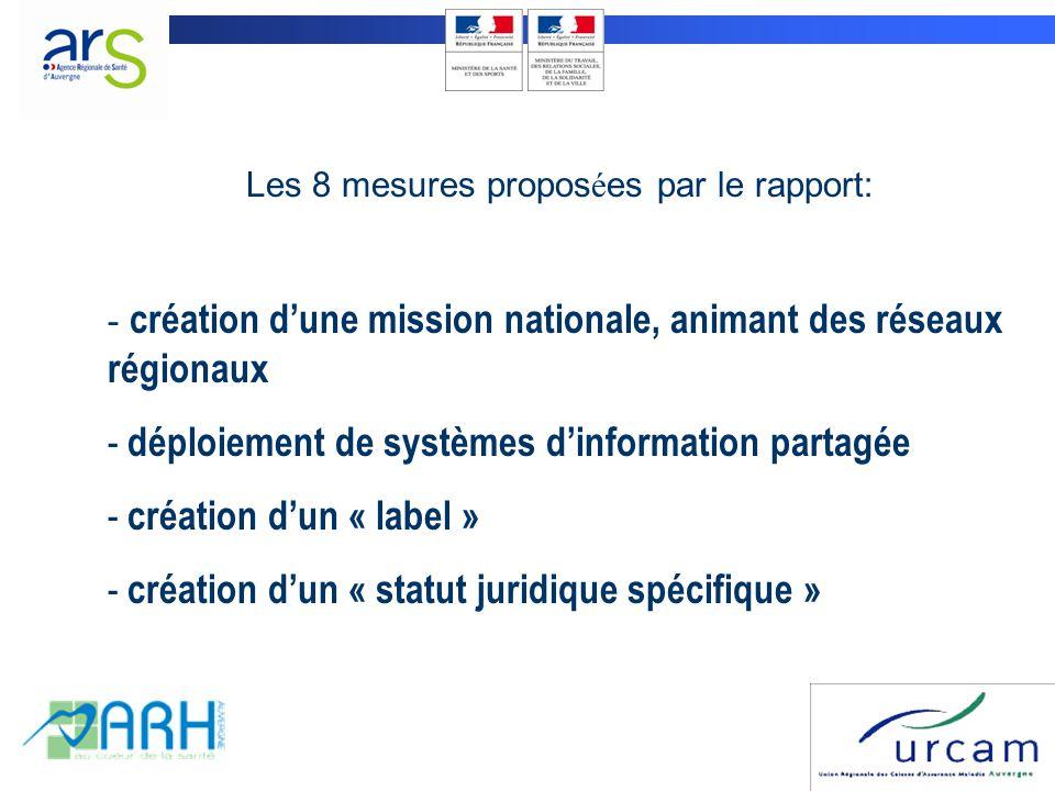 Les 8 mesures propos é es par le rapport: - création d'une mission nationale, animant des réseaux régionaux - déploiement de systèmes d'information partagée - création d'un « label » - création d'un « statut juridique spécifique »
