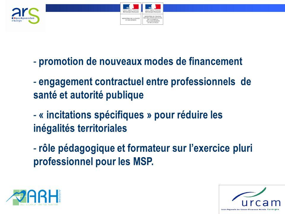 - promotion de nouveaux modes de financement - engagement contractuel entre professionnels de santé et autorité publique - « incitations spécifiques » pour réduire les inégalités territoriales - rôle pédagogique et formateur sur l'exercice pluri professionnel pour les MSP.