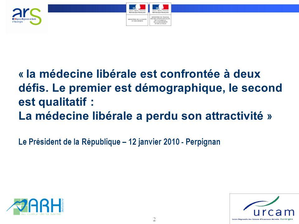 En Auvergne: 1339 médecins généralistes (moyenne d'âge 51 ans) Soit 1 médecin pour 1000 habitants en moyenne, Mais avec une répartition très inégale sur le territoire régional : 33 secteurs définis comme fragiles dont 20 secteurs déficitaires Source ERASME au 31 décembre 2008