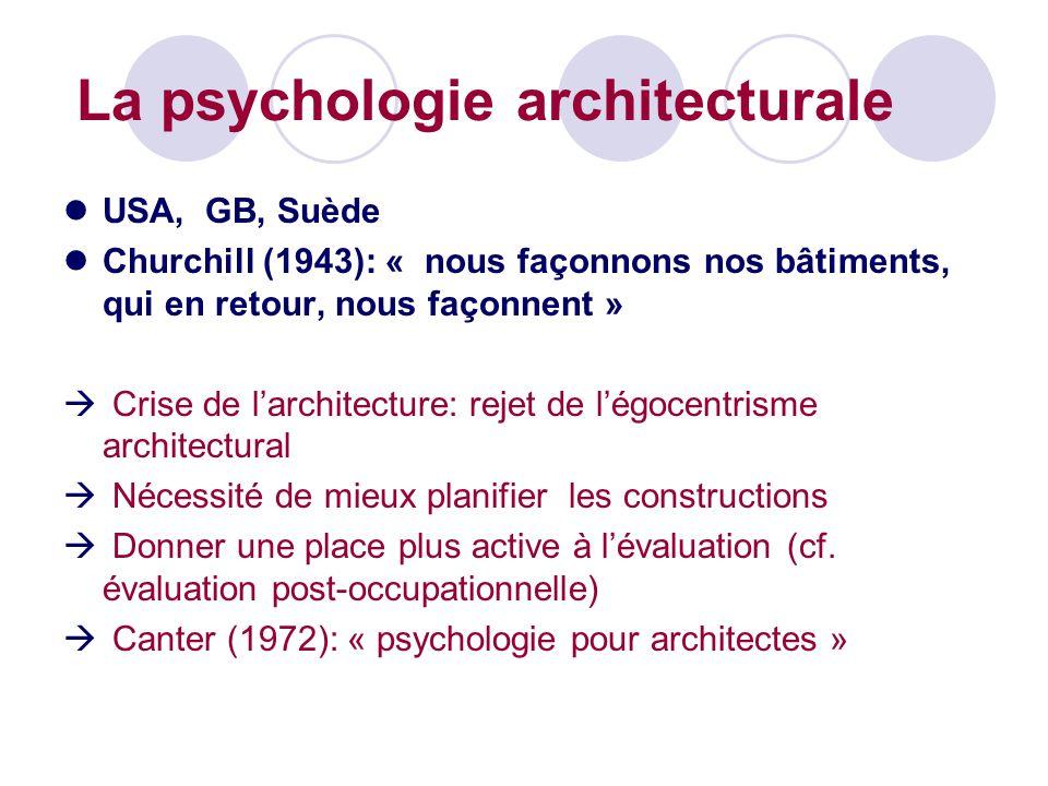 USA, GB, Suède Churchill (1943): « nous façonnons nos bâtiments, qui en retour, nous façonnent »  Crise de l'architecture: rejet de l'égocentrisme architectural  Nécessité de mieux planifier les constructions  Donner une place plus active à l'évaluation (cf.