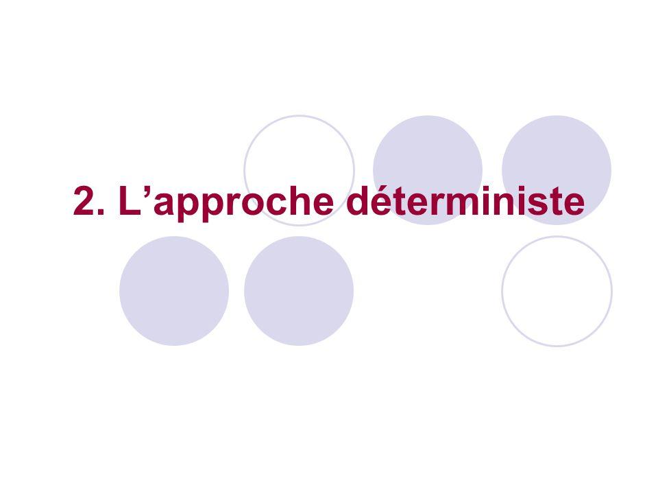 2. L'approche déterministe