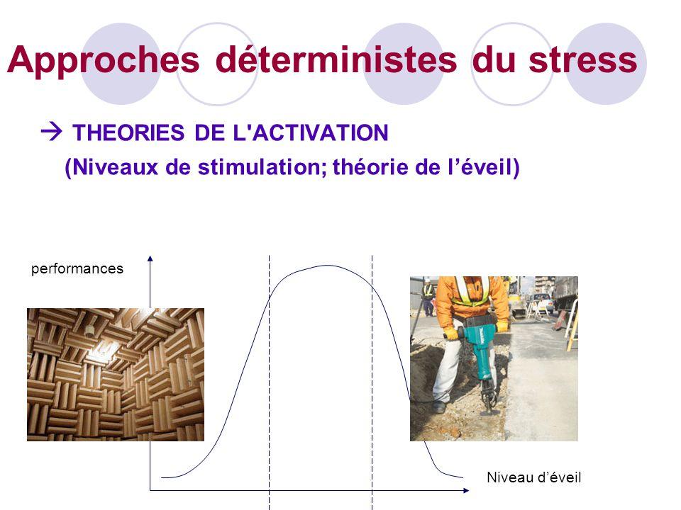  THEORIES DE L ACTIVATION (Niveaux de stimulation; théorie de l'éveil) Niveau d'éveil performances Approches déterministes du stress