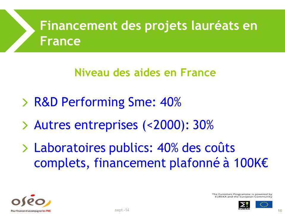 sept.-14 16 Financement des projets lauréats en France Niveau des aides en France R & D Performing Sme: 40% Autres entreprises (<2000): 30% Laboratoir