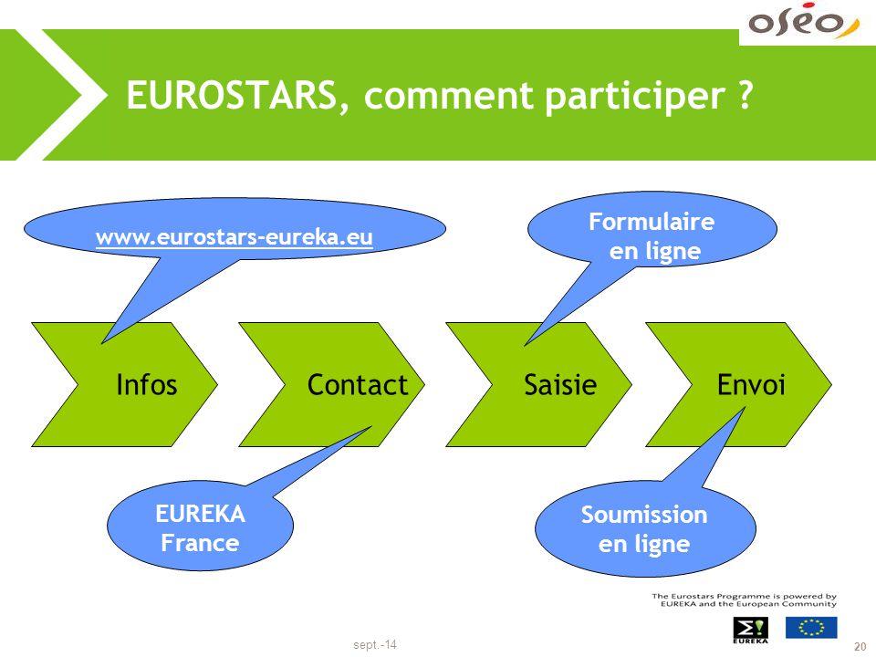 sept.-14 20 EUROSTARS, comment participer ? Infos Contact Saisie Envoi www.eurostars-eureka.eu EUREKA France Soumission en ligne Formulaire en ligne
