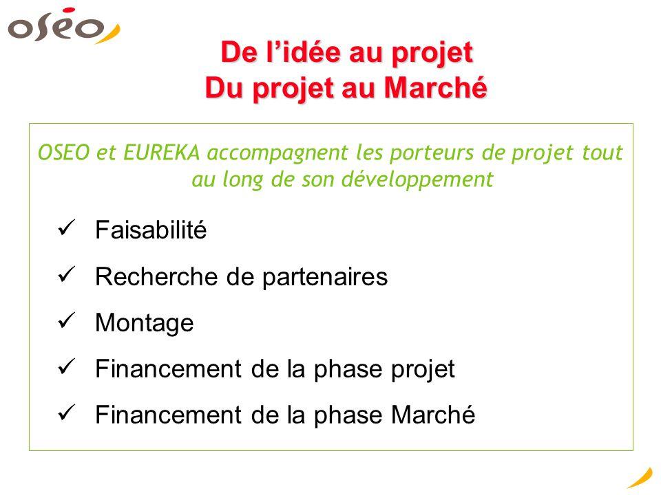 De l'idée au projet Du projet au Marché OSEO et EUREKA accompagnent les porteurs de projet tout au long de son développement Faisabilité Recherche de