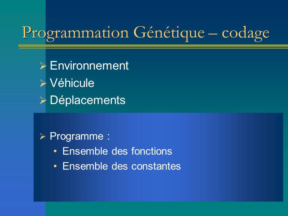 Programmation Génétique – codage  Environnement  Véhicule  Déplacements  Programme : Ensemble des fonctions Ensemble des constantes