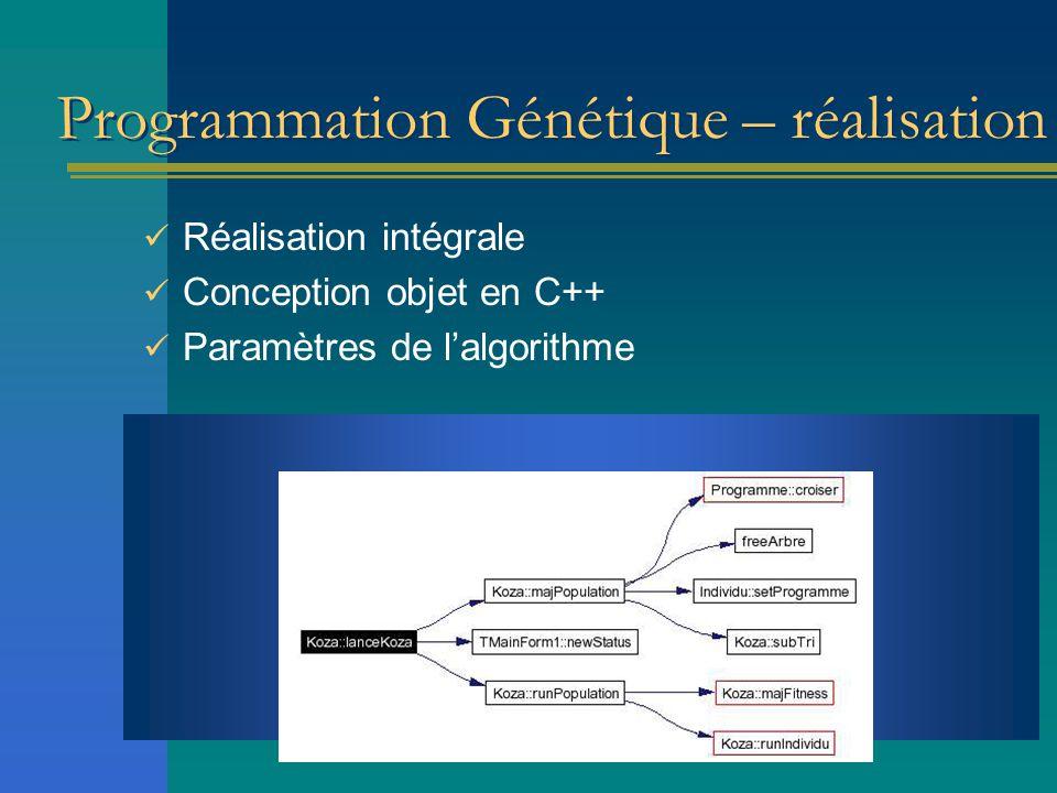 Programmation Génétique – réalisation Réalisation intégrale Conception objet en C++ Paramètres de l'algorithme