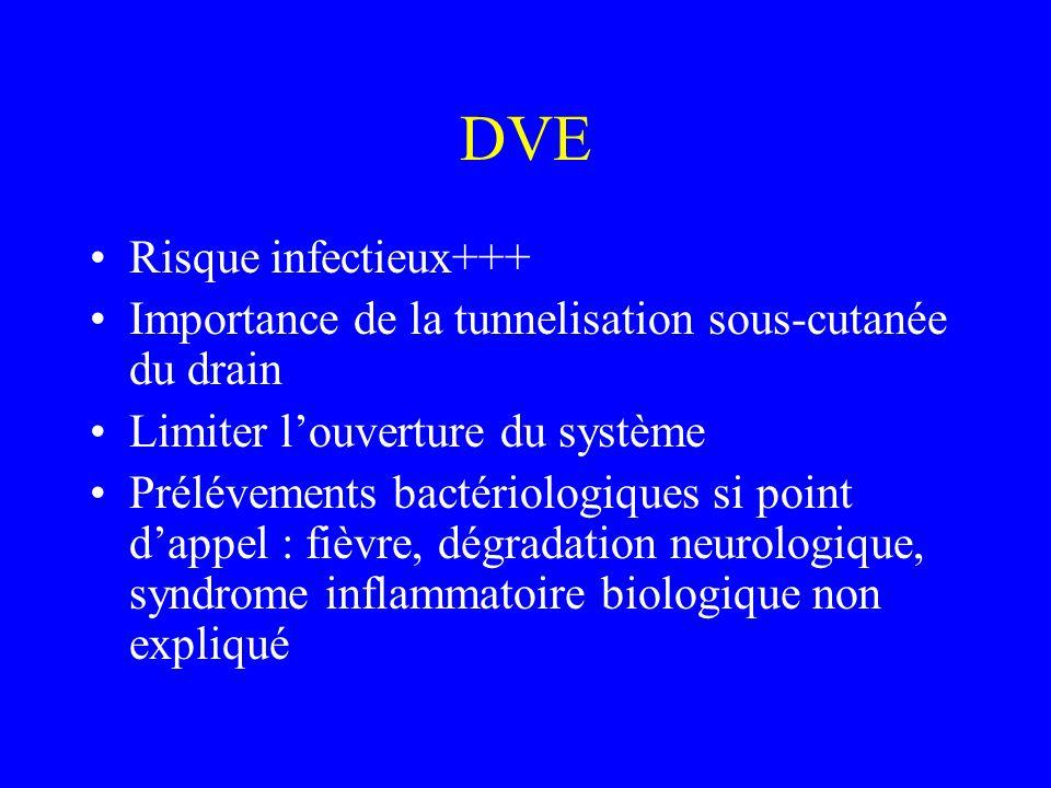 DVE Risque infectieux+++ Importance de la tunnelisation sous-cutanée du drain Limiter l'ouverture du système Prélévements bactériologiques si point d'