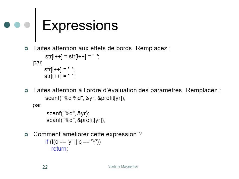 Vladimir Makarenkov 22 Expressions Faites attention aux effets de bords. Remplacez : str[i++] = str[i++] = ' '; par str[i++] = ' '; Faites attention à