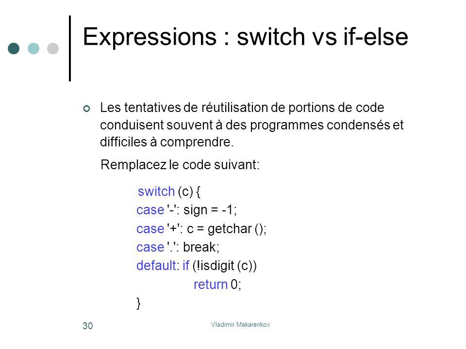 Vladimir Makarenkov 30 Expressions : switch vs if-else Les tentatives de réutilisation de portions de code conduisent souvent à des programmes condens