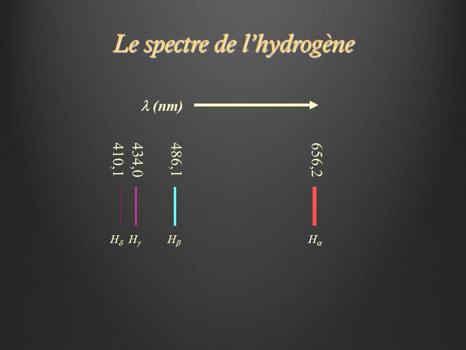 Le spectre de l'hydrogène (nm) HH HH HH HH 410,1434,0486,1656,2
