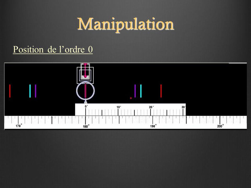Manipulation Position de l'ordre 0
