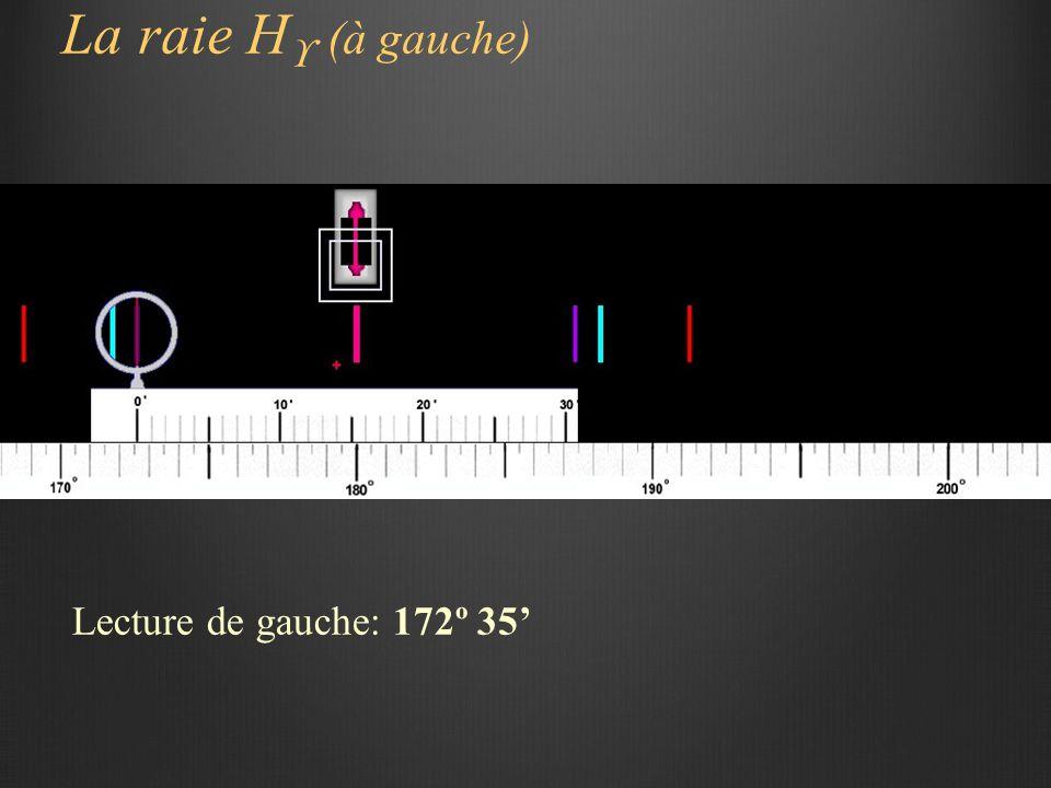La raie H  (à gauche) Lecture de gauche: 172º 35'