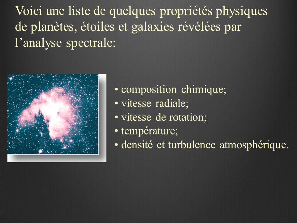 Voici une liste de quelques propriétés physiques de planètes, étoiles et galaxies révélées par l'analyse spectrale: composition chimique; vitesse radiale; vitesse de rotation; température; densité et turbulence atmosphérique.
