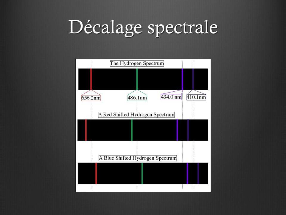 Le spectromètre