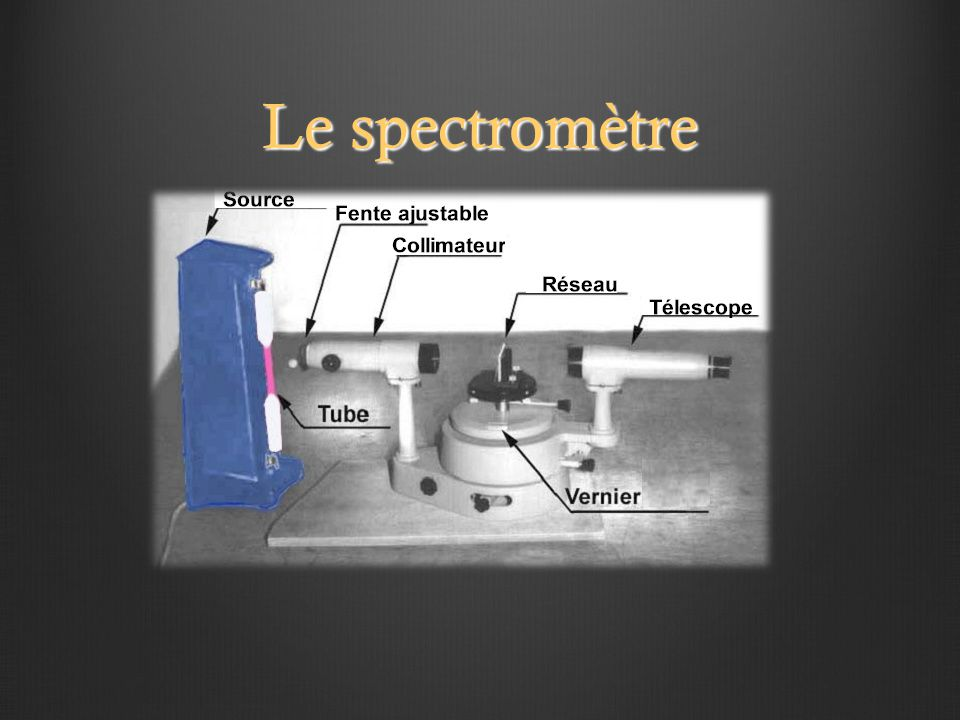 TélescopeCollimateur Source : Hydrogène