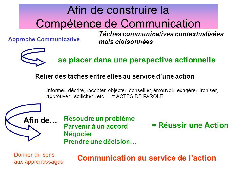 Afin de construire la Compétence de Communication Communication au service de l'action Résoudre un problème Parvenir à un accord Négocier Prendre une