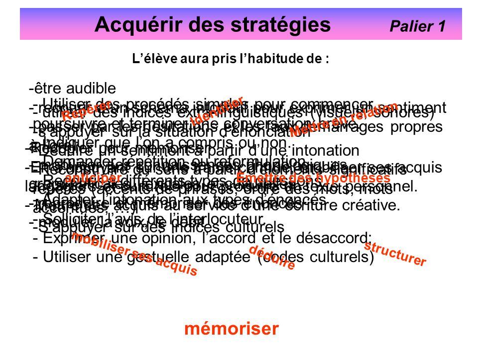 Acquérir des stratégies Palier 1 -être audible - recourir à un schéma intonatif pour exprimer un sentiment - passer par les hésitations et les faux dé