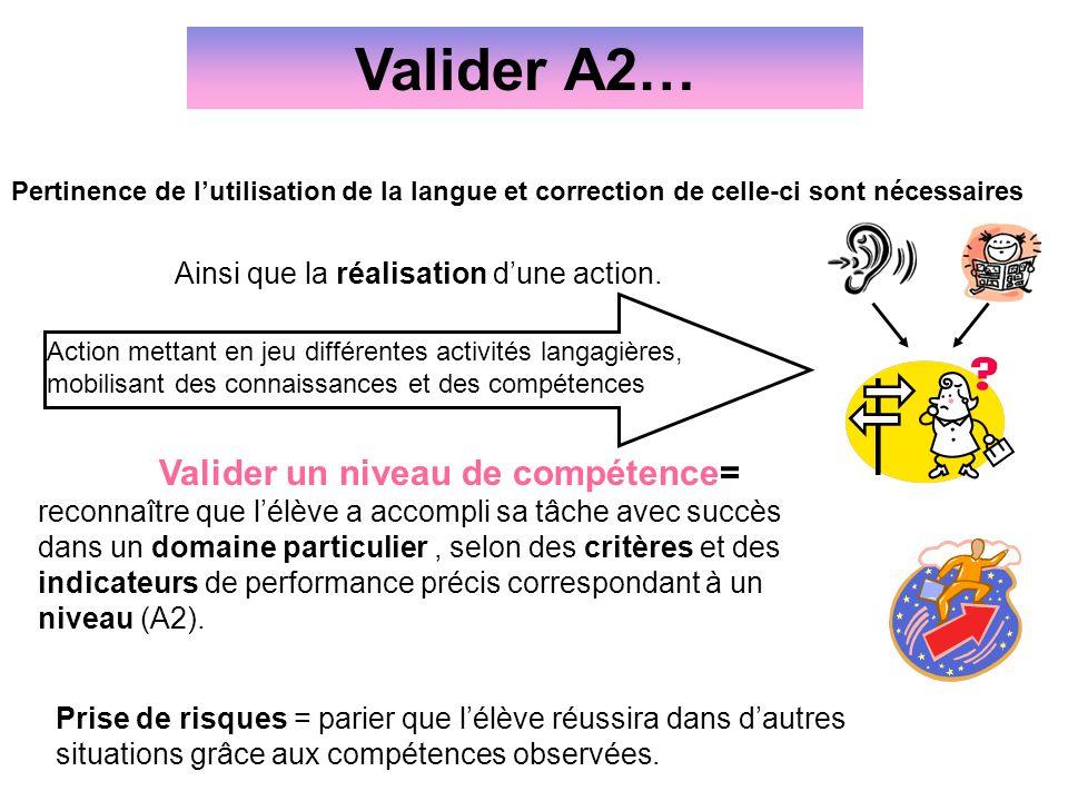 Valider A2… Pertinence de l'utilisation de la langue et correction de celle-ci sont nécessaires Ainsi que la réalisation d'une action. Valider un nive