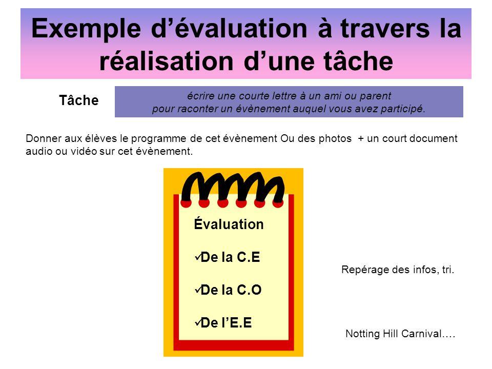 Exemple d'évaluation à travers la réalisation d'une tâche Donner aux élèves le programme de cet évènement Ou des photos + un court document audio ou v