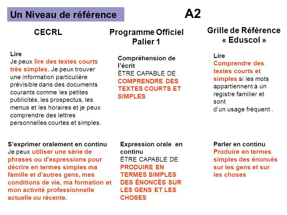 Un Niveau de référence A2 CECRLProgramme Officiel Palier 1 Grille de Référence « Eduscol » Expression orale en continu ÊTRE CAPABLE DE PRODUIRE EN TER