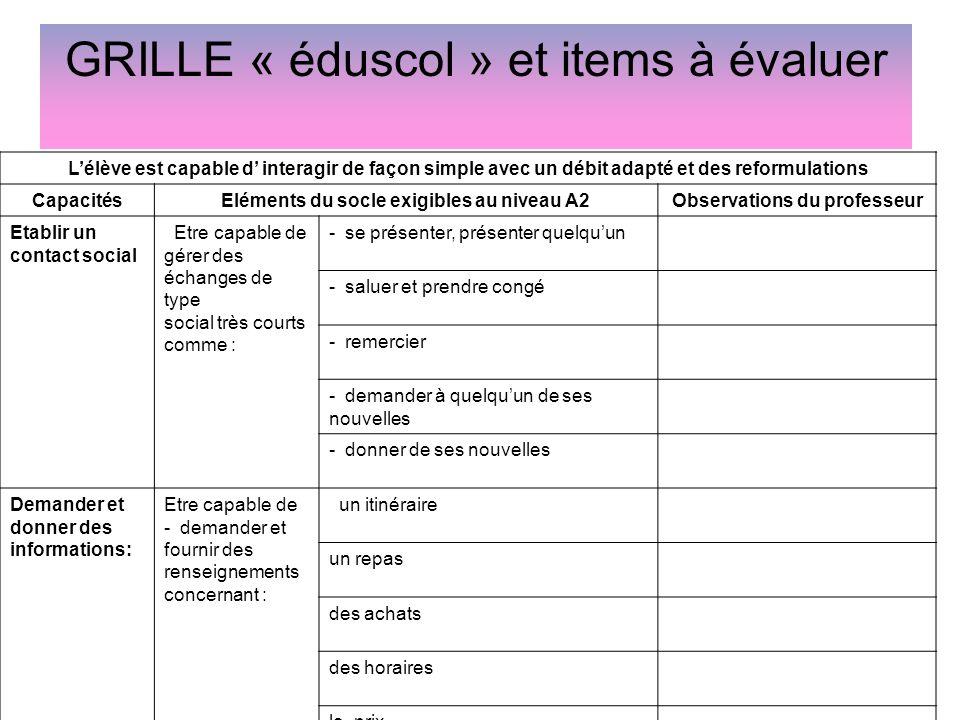 GRILLE « éduscol » et items à évaluer L'élève est capable d' interagir de façon simple avec un débit adapté et des reformulations CapacitésEléments du