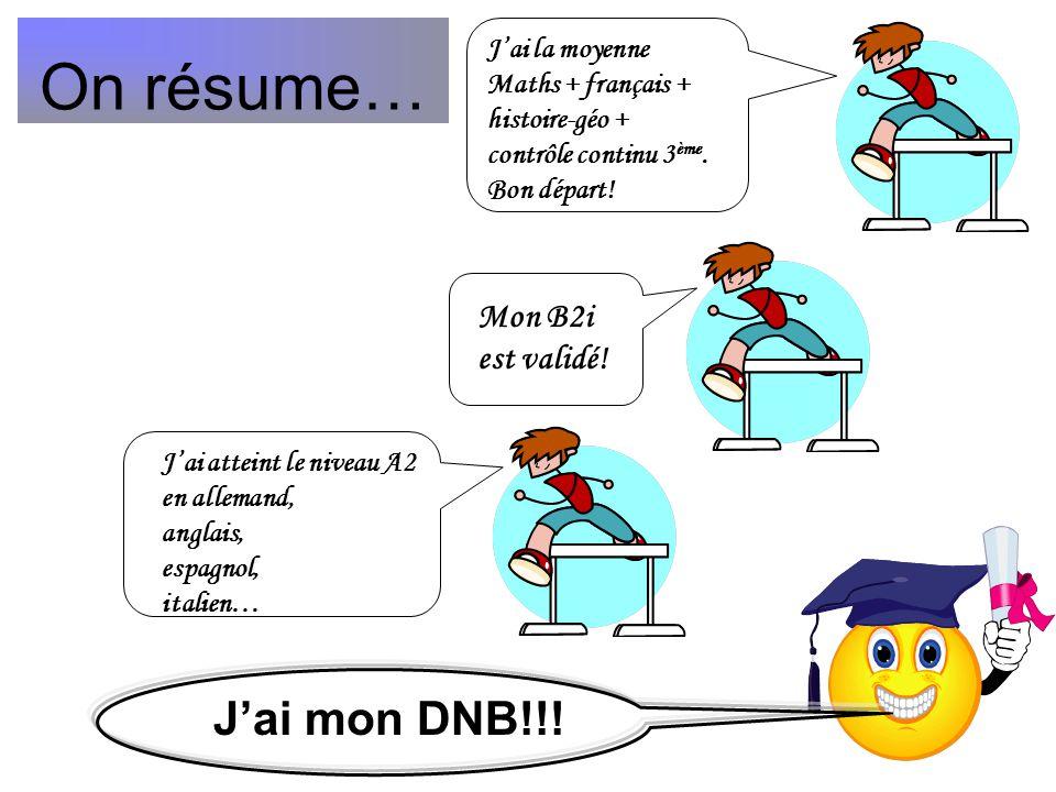 On résume… J'ai la moyenne Maths + français + histoire-géo + contrôle continu 3 ème. Bon départ! Mon B2i est validé! J'ai atteint le niveau A2 en alle
