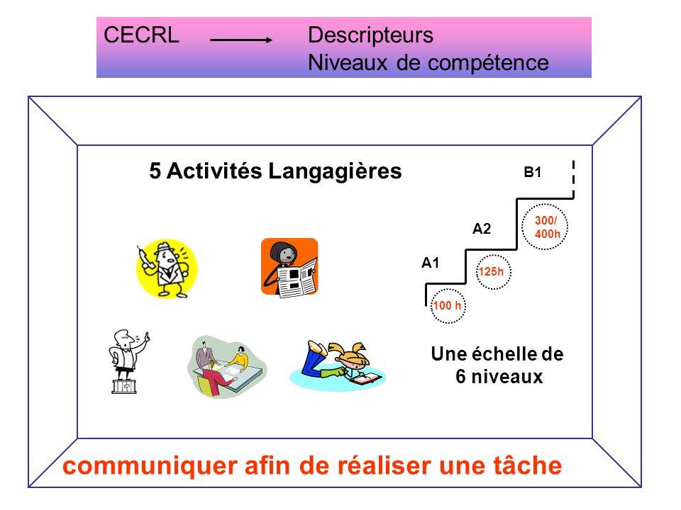 CECRLDescripteurs Niveaux de compétence B1 A2 A1 5 Activités Langagières 125h 300/ 400h communiquer afin de réaliser une tâche Une échelle de 6 niveau