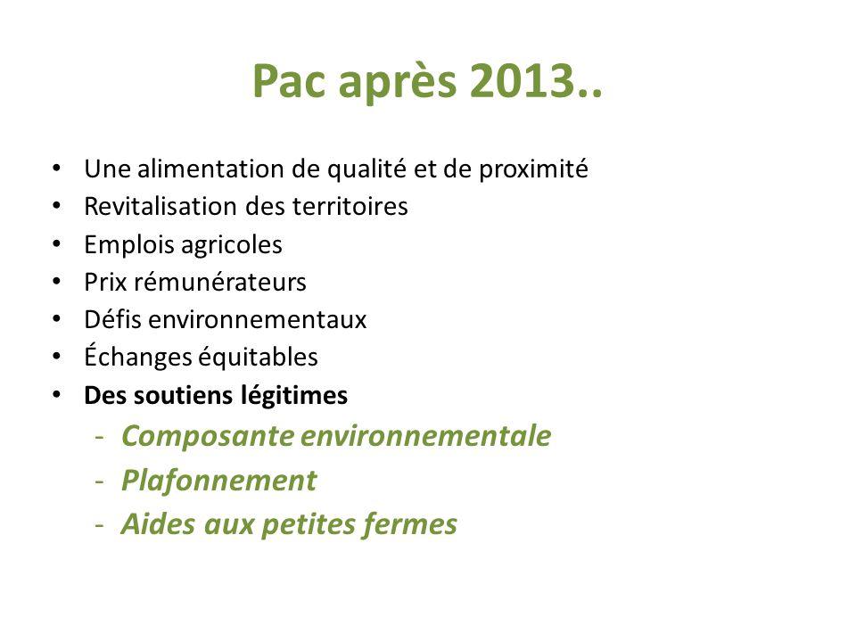 Pac après 2013.. Une alimentation de qualité et de proximité Revitalisation des territoires Emplois agricoles Prix rémunérateurs Défis environnementau