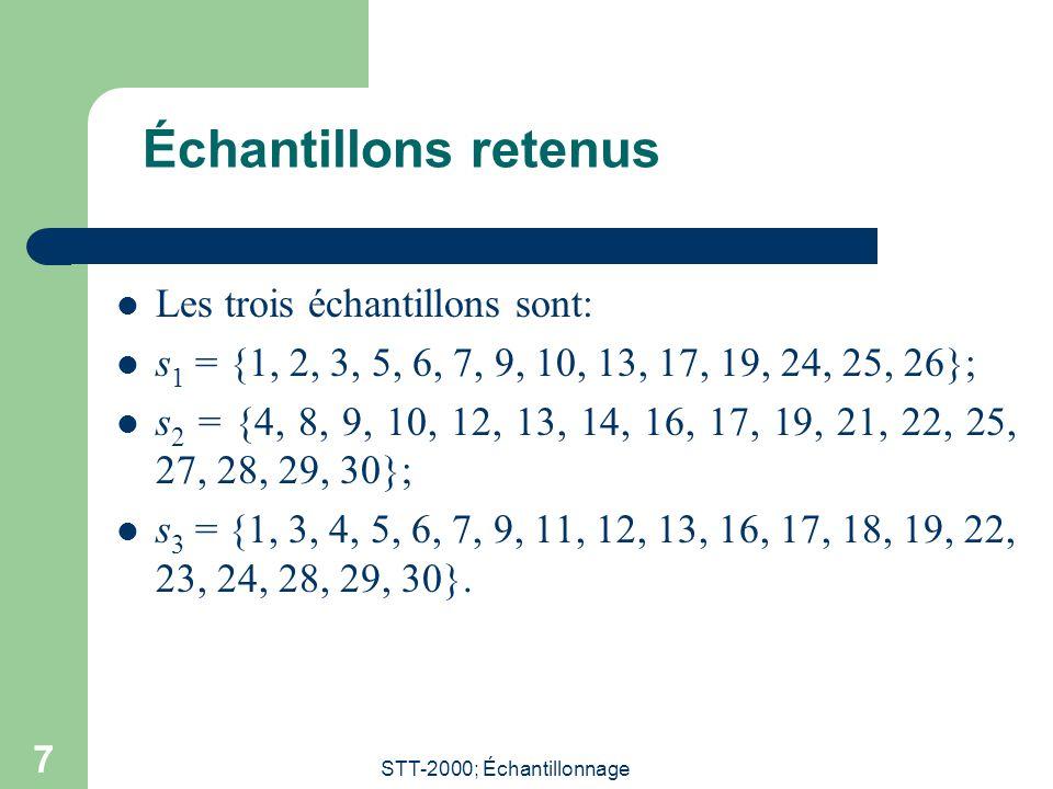 STT-2000; Échantillonnage 7 Échantillons retenus Les trois échantillons sont: s 1 = {1, 2, 3, 5, 6, 7, 9, 10, 13, 17, 19, 24, 25, 26}; s 2 = {4, 8, 9, 10, 12, 13, 14, 16, 17, 19, 21, 22, 25, 27, 28, 29, 30}; s 3 = {1, 3, 4, 5, 6, 7, 9, 11, 12, 13, 16, 17, 18, 19, 22, 23, 24, 28, 29, 30}.