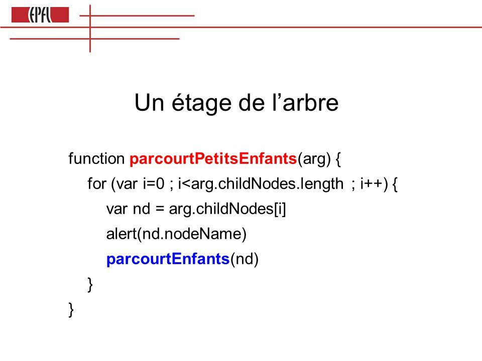 Un étage de l'arbre function parcourtPetitsEnfants(arg) { for (var i=0 ; i<arg.childNodes.length ; i++) { var nd = arg.childNodes[i] alert(nd.nodeName) parcourtEnfants(nd) }