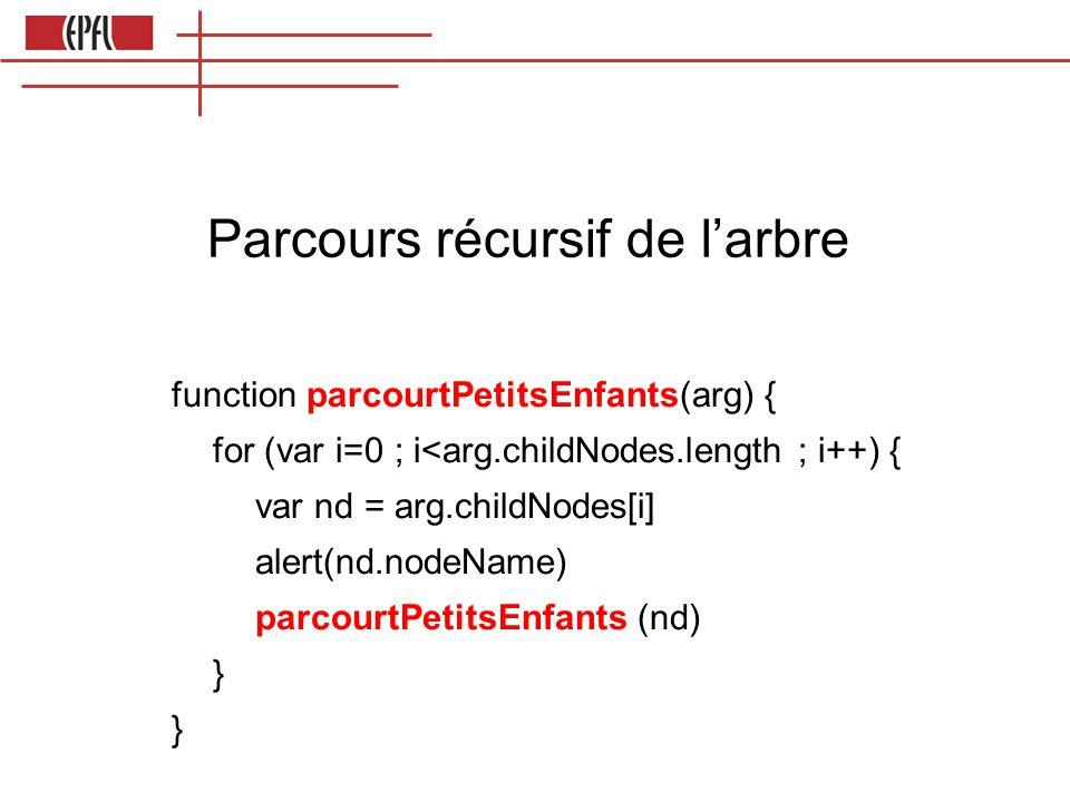 Parcours récursif de l'arbre function parcourtPetitsEnfants(arg) { for (var i=0 ; i<arg.childNodes.length ; i++) { var nd = arg.childNodes[i] alert(nd.nodeName) parcourtPetitsEnfants (nd) }