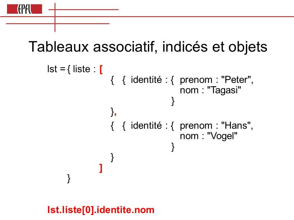 Tableaux associatif, indicés et objets lst ={ liste : [ {{identité : {prenom : Peter , nom : Tagasi } }, {{identité : {prenom : Hans , nom : Vogel } ] } lst.liste[0].identite.nom