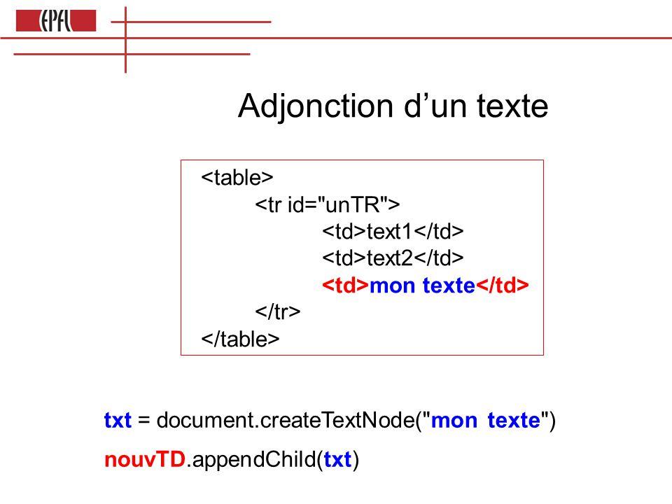 Adjonction d'un texte text1 text2 mon texte txt = document.createTextNode( mon texte ) nouvTD.appendChild(txt)