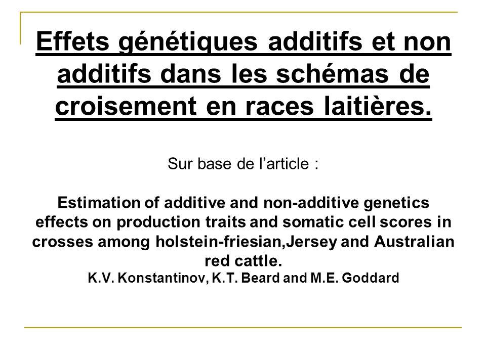 Effets génétiques additifs et non additifs dans les schémas de croisement en races laitières. Sur base de l'article : Estimation of additive and non-a