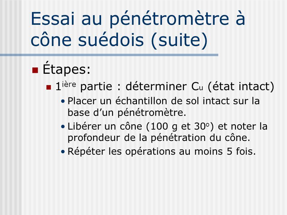 Étapes: 1 ière partie : déterminer C u (état intact) Placer un échantillon de sol intact sur la base d'un pénétromètre. Libérer un cône (100 g et 30 o