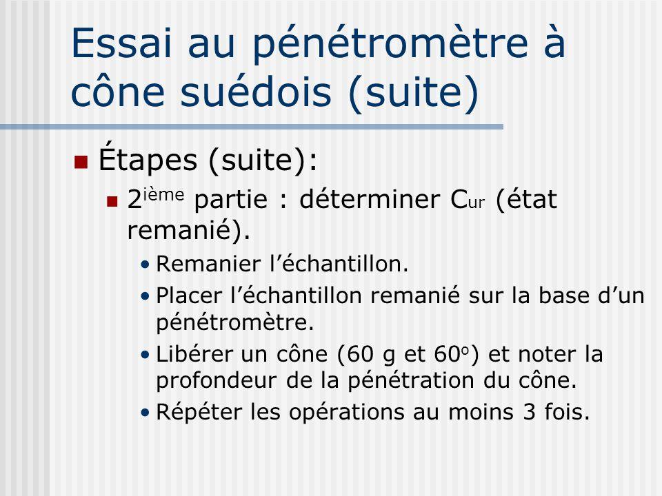 Étapes (suite): 2 ième partie : déterminer C ur (état remanié). Remanier l'échantillon. Placer l'échantillon remanié sur la base d'un pénétromètre. Li