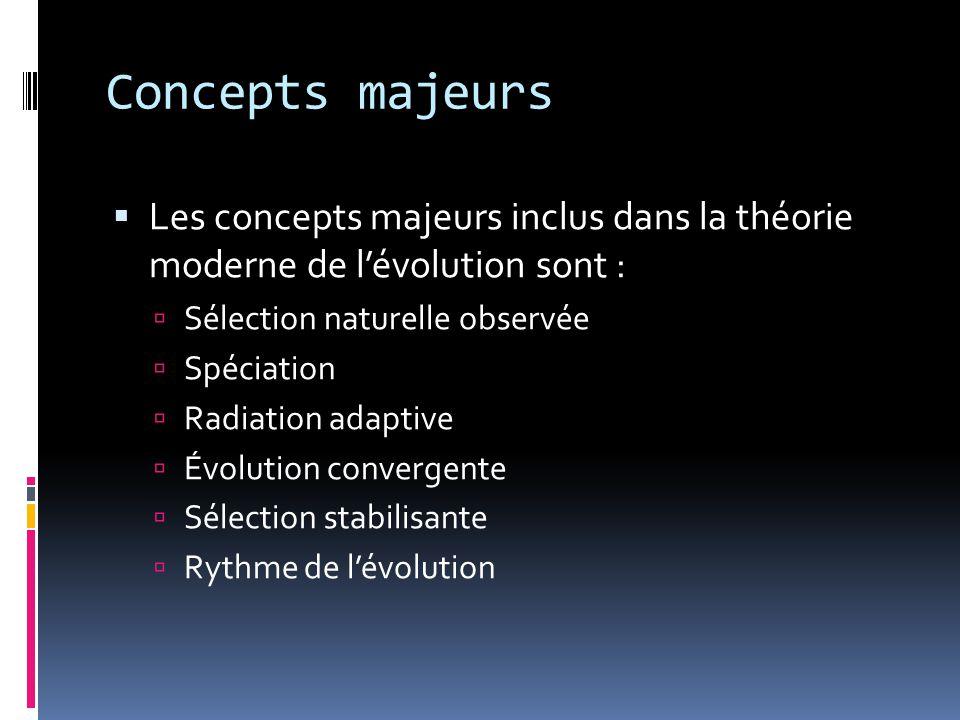 Concepts majeurs  Les concepts majeurs inclus dans la théorie moderne de l'évolution sont :  Sélection naturelle observée  Spéciation  Radiation adaptive  Évolution convergente  Sélection stabilisante  Rythme de l'évolution