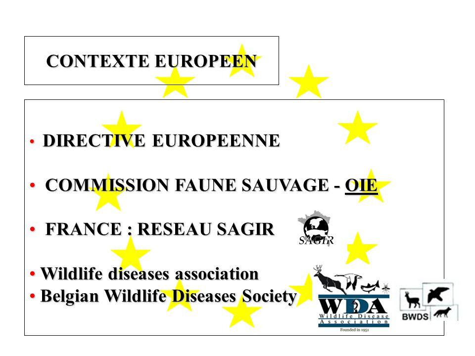 DIRECTIVE EUROPEENNE DIRECTIVE EUROPEENNE COMMISSION FAUNE SAUVAGE - OIE COMMISSION FAUNE SAUVAGE - OIE FRANCE : RESEAU SAGIR FRANCE : RESEAU SAGIR Wi